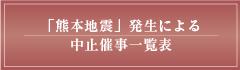 熊本地震 臨時休館による中止催事一覧